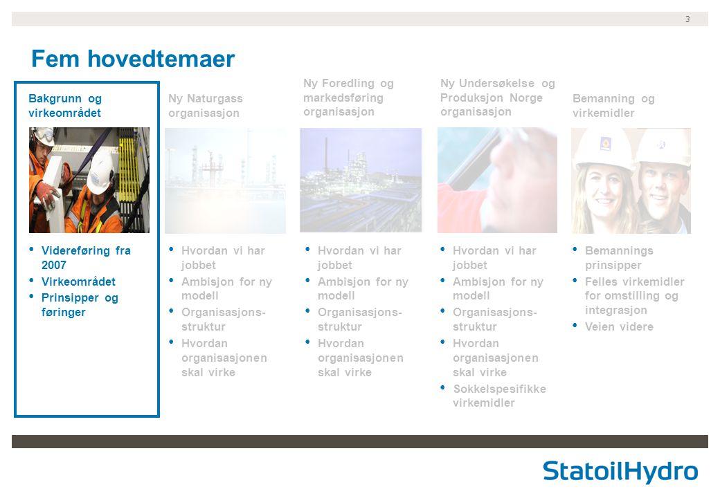 3 Fem hovedtemaer Bakgrunn og virkeområdet • Videreføring fra 2007 • Virkeområdet • Prinsipper og føringer Ny Undersøkelse og Produksjon Norge organis