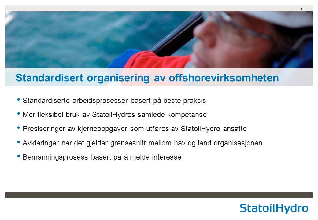 31 Standardisert organisering av offshorevirksomheten • Standardiserte arbeidsprosesser basert på beste praksis • Mer fleksibel bruk av StatoilHydros