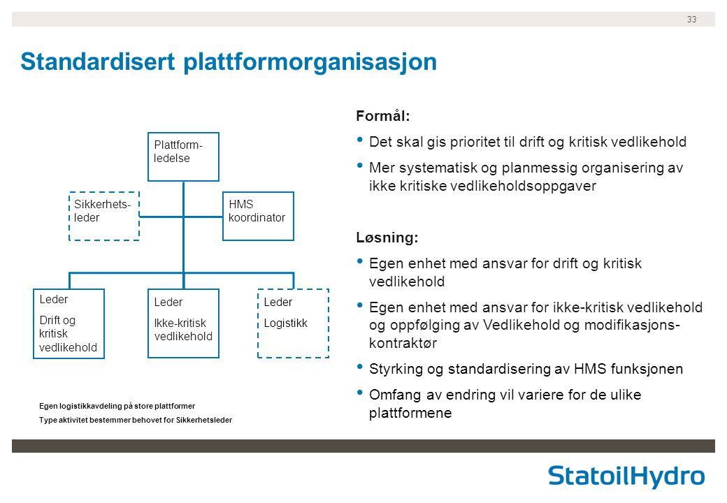 33 Standardisert plattformorganisasjon Formål: • Det skal gis prioritet til drift og kritisk vedlikehold • Mer systematisk og planmessig organisering