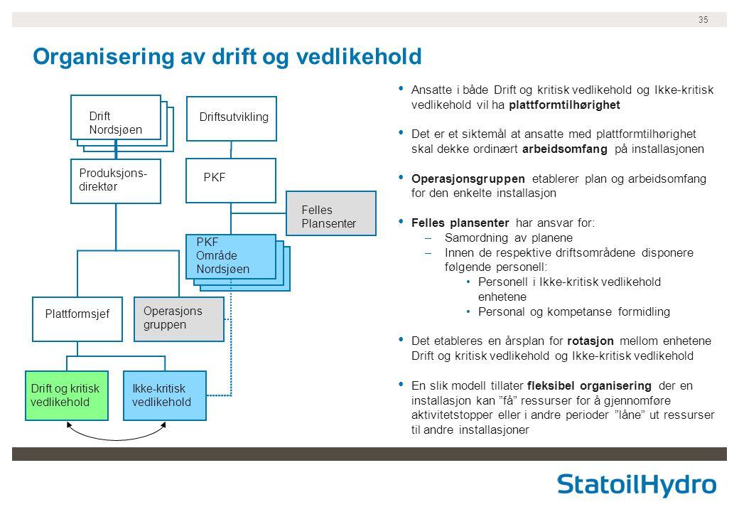 35 Organisering av drift og vedlikehold Plattformsjef Drift og kritisk vedlikehold PKF Område Nordsjøen Operasjons gruppen Produksjons- direktør • Ans