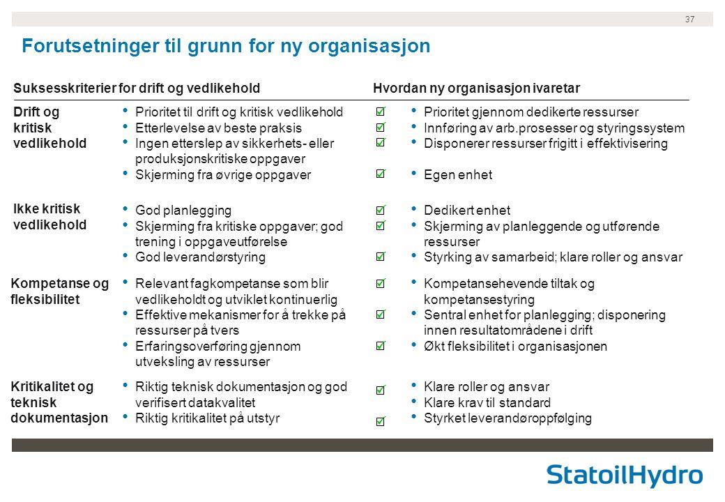 37 Forutsetninger til grunn for ny organisasjon Drift og kritisk vedlikehold Ikke kritisk vedlikehold • Prioritet til drift og kritisk vedlikehold • E