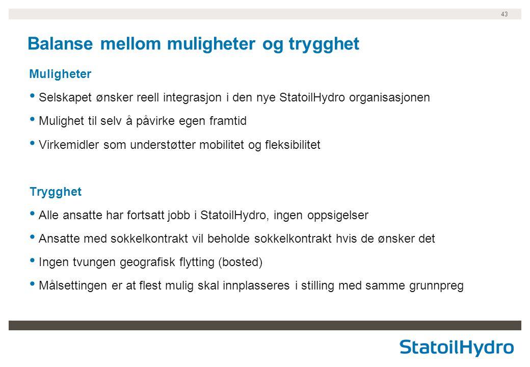 43 Balanse mellom muligheter og trygghet Muligheter • Selskapet ønsker reell integrasjon i den nye StatoilHydro organisasjonen • Mulighet til selv å p