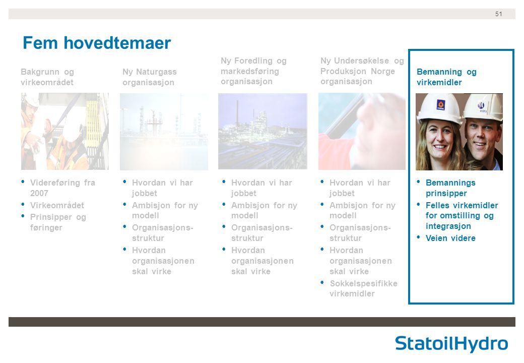 51 Fem hovedtemaer Bakgrunn og virkeområdet • Videreføring fra 2007 • Virkeområdet • Prinsipper og føringer Ny Undersøkelse og Produksjon Norge organi