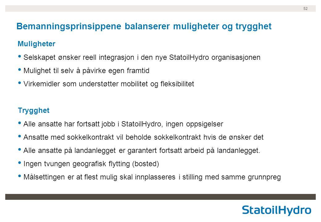 52 Bemanningsprinsippene balanserer muligheter og trygghet Muligheter • Selskapet ønsker reell integrasjon i den nye StatoilHydro organisasjonen • Mul