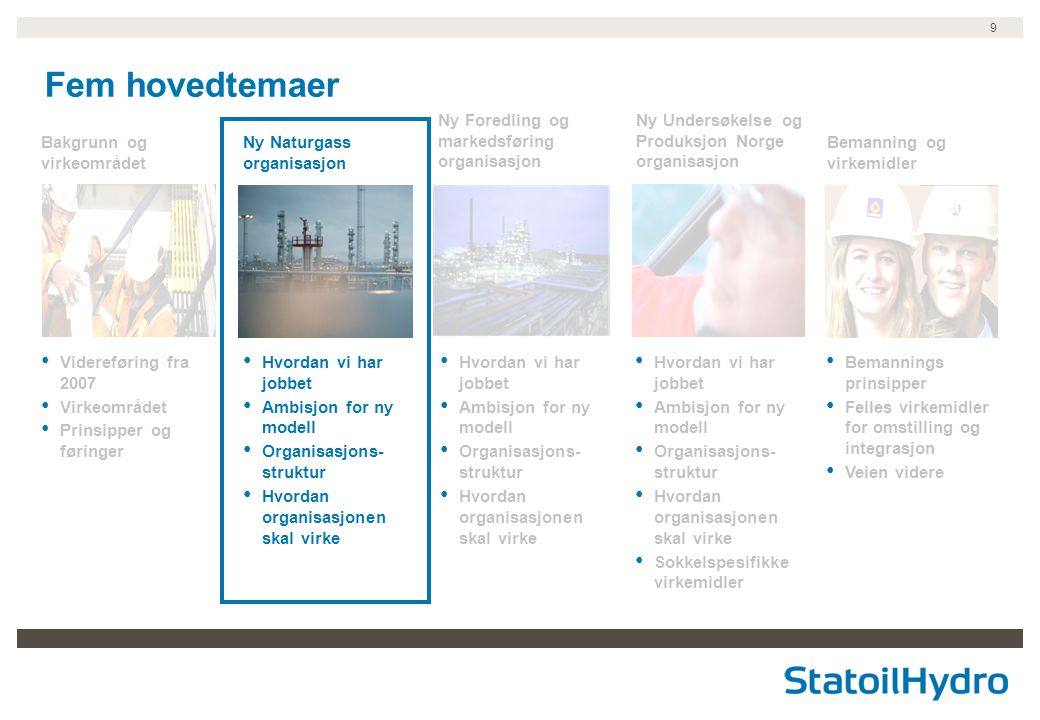 9 Fem hovedtemaer Bakgrunn og virkeområdet • Videreføring fra 2007 • Virkeområdet • Prinsipper og føringer Ny Undersøkelse og Produksjon Norge organis
