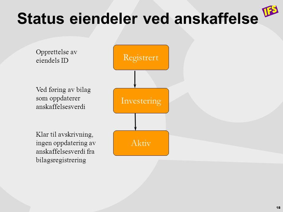 18 Status eiendeler ved anskaffelse Registrert Investering Aktiv Opprettelse av eiendels ID Ved føring av bilag som oppdaterer anskaffelsesverdi Klar