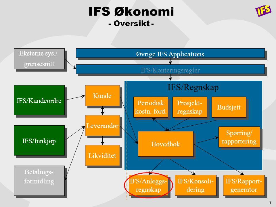 7 IFS Økonomi - Oversikt - IFS/Regnskap IFS/Konteringsregler IFS/Kundeordre Betalings- formidling Betalings- formidling IFS/Innkjøp Kunde Leverandør L