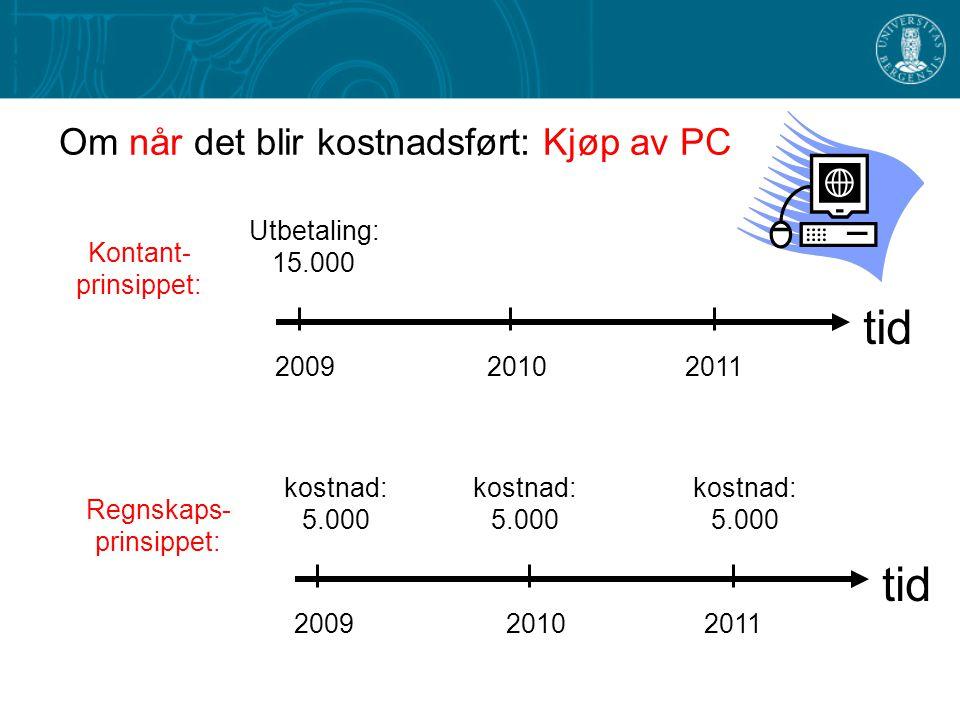 Om når det blir kostnadsført: Kjøp av PC tid Kontant- prinsippet: Utbetaling: 15.000 200920102011 tid Regnskaps- prinsippet: kostnad: 5.000 2009201020