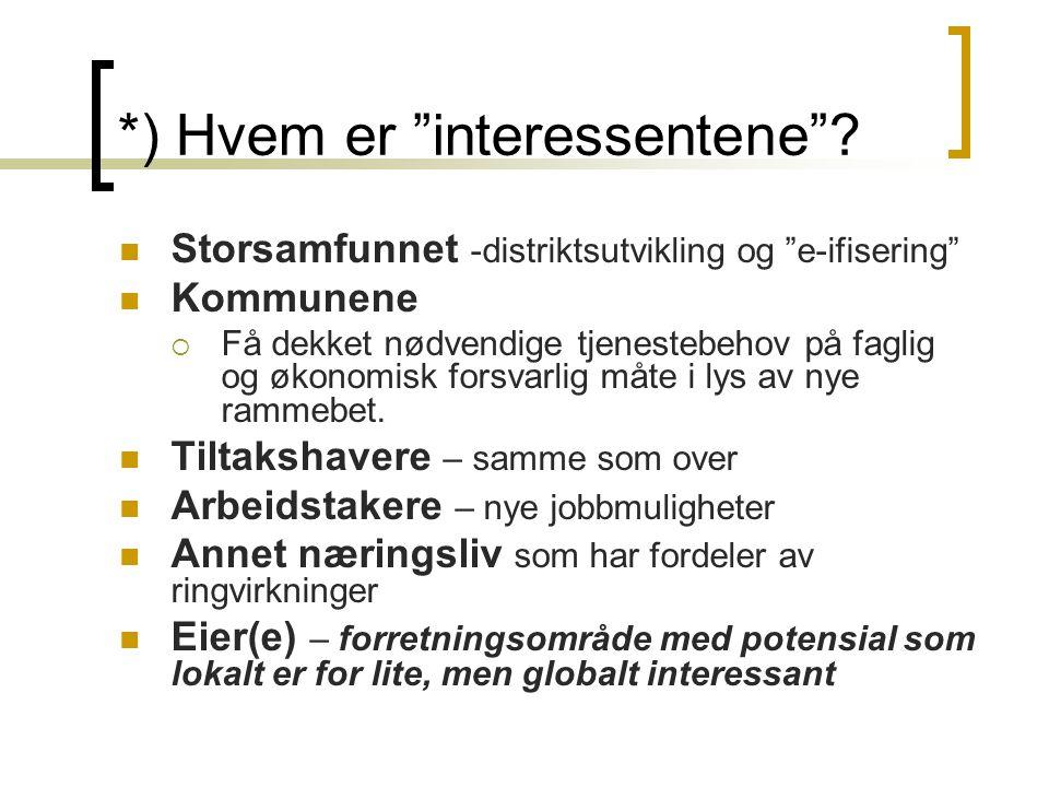 *) Hvem er interessentene .