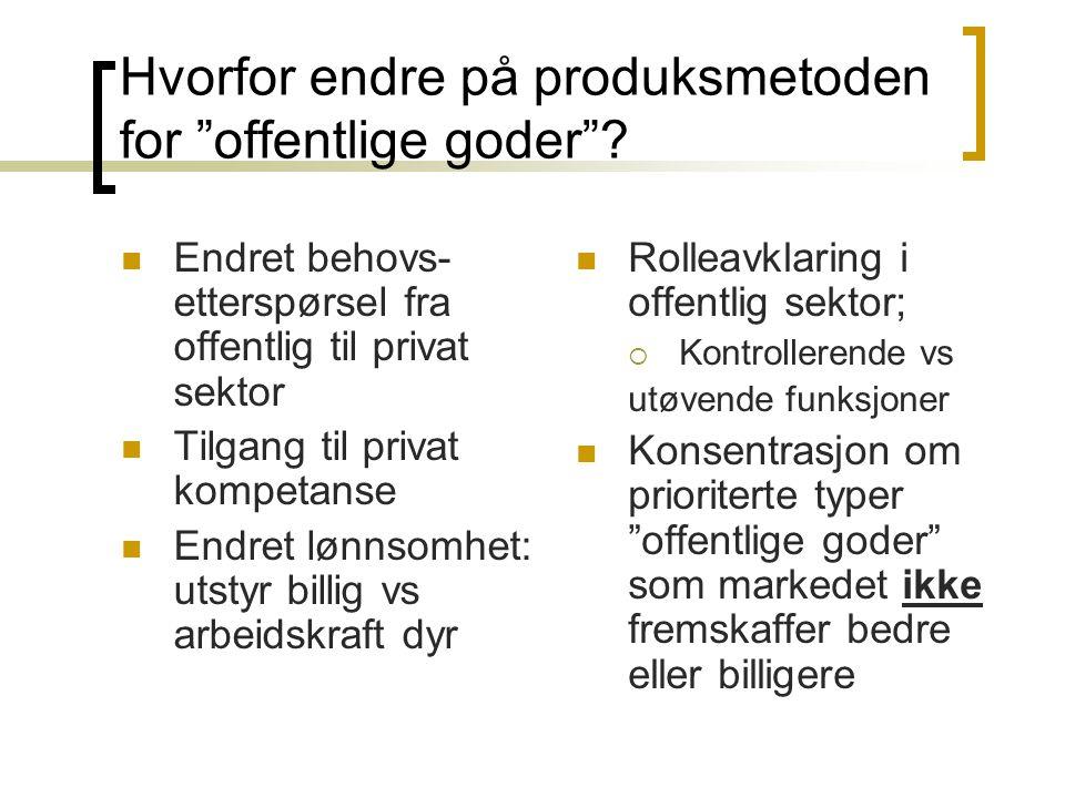"Hvorfor endre på produksmetoden for ""offentlige goder""?  Endret behovs- etterspørsel fra offentlig til privat sektor  Tilgang til privat kompetanse"