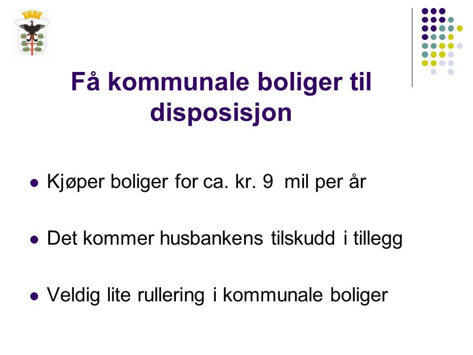 Privat marked  Hamar kommune står ikke som leietaker nå lenger.