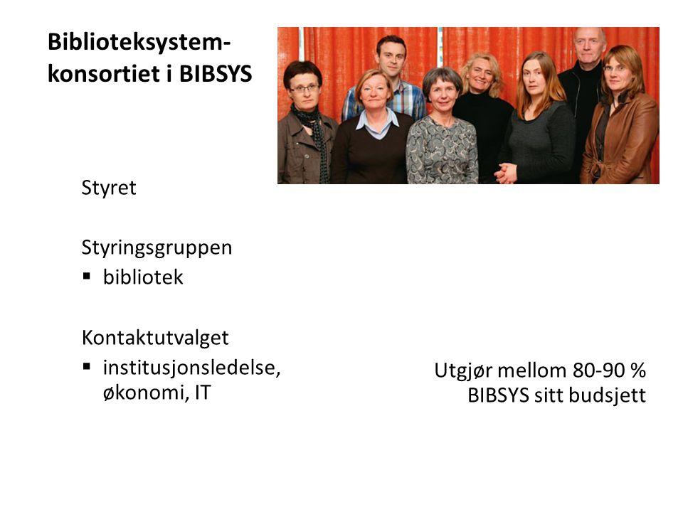 Styret Styringsgruppen  bibliotek Kontaktutvalget  institusjonsledelse, økonomi, IT Biblioteksystem- konsortiet i BIBSYS Utgjør mellom 80-90 % BIBSYS sitt budsjett