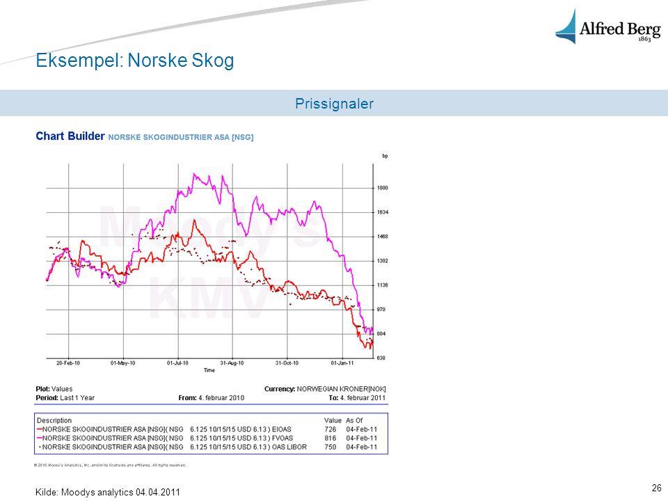 26 Eksempel: Norske Skog Kilde: Moodys analytics 04.04.2011 Prissignaler