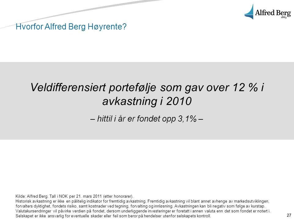 27 Hvorfor Alfred Berg Høyrente? 27 Veldifferensiert portefølje som gav over 12 % i avkastning i 2010 – hittil i år er fondet opp 3,1% – Kilde: Alfred