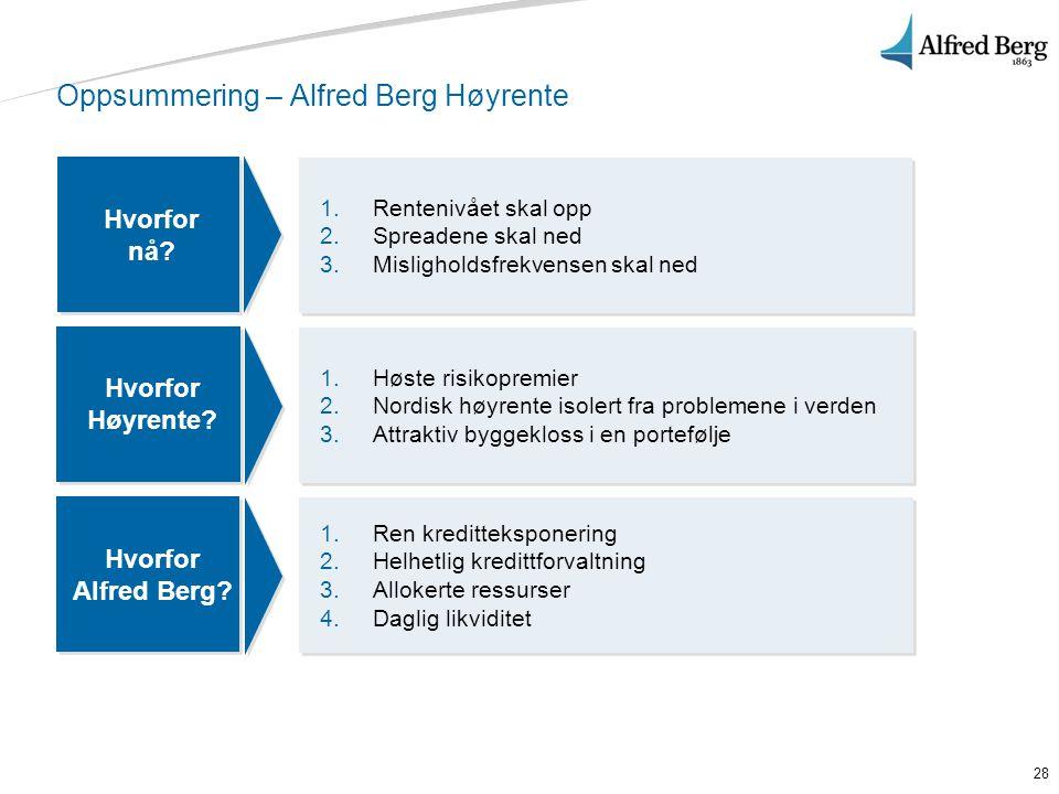 28 Oppsummering – Alfred Berg Høyrente Hvorfor nå? Hvorfor nå? 1.Rentenivået skal opp 2.Spreadene skal ned 3.Misligholdsfrekvensen skal ned 1.Renteniv