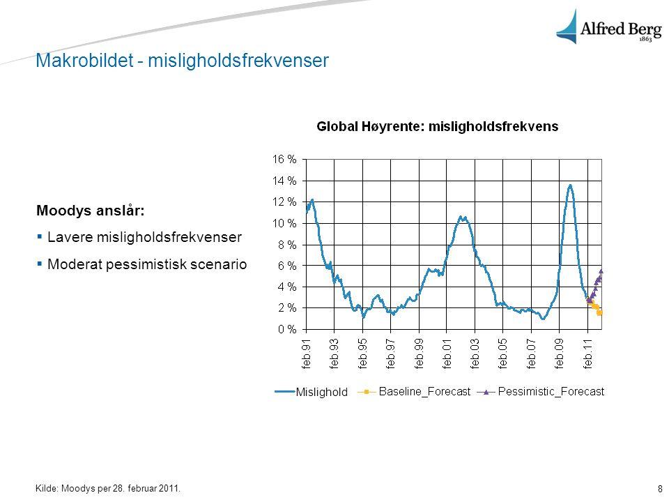 8 Makrobildet - misligholdsfrekvenser Moodys anslår:  Lavere misligholdsfrekvenser  Moderat pessimistisk scenario Kilde: Moodys per 28. februar 2011