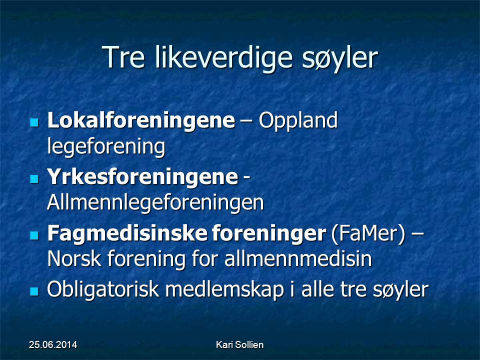 Kari Sollien Tre likeverdige søyler  Lokalforeningene – Oppland legeforening  Yrkesforeningene - Allmennlegeforeningen  Fagmedisinske foreninger (F
