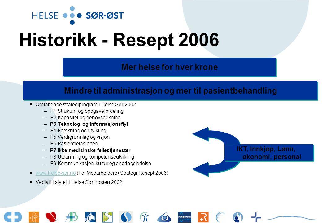 Historikk - Resept 2006  Omfattende strategiprogram i Helse Sør 2002 –P1 Struktur- og oppgavefordeling –P2 Kapasitet og behovsdekning –P3 Teknologi o