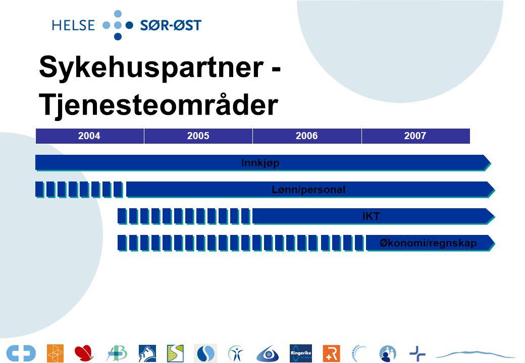 Sykehuspartner - Tjenesteområder 2004 Lønn/personal Innkjøp 200520062007 IKT Økonomi/regnskap