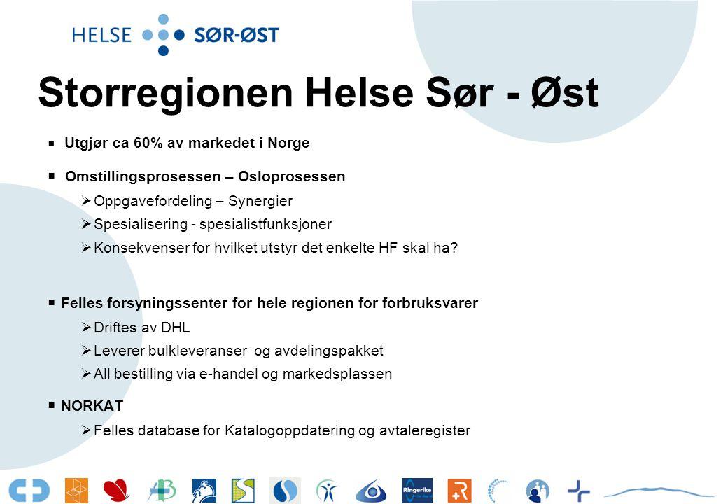 Storregionen Helse Sør - Øst  Utgjør ca 60% av markedet i Norge  Omstillingsprosessen – Osloprosessen  Oppgavefordeling – Synergier  Spesialiserin
