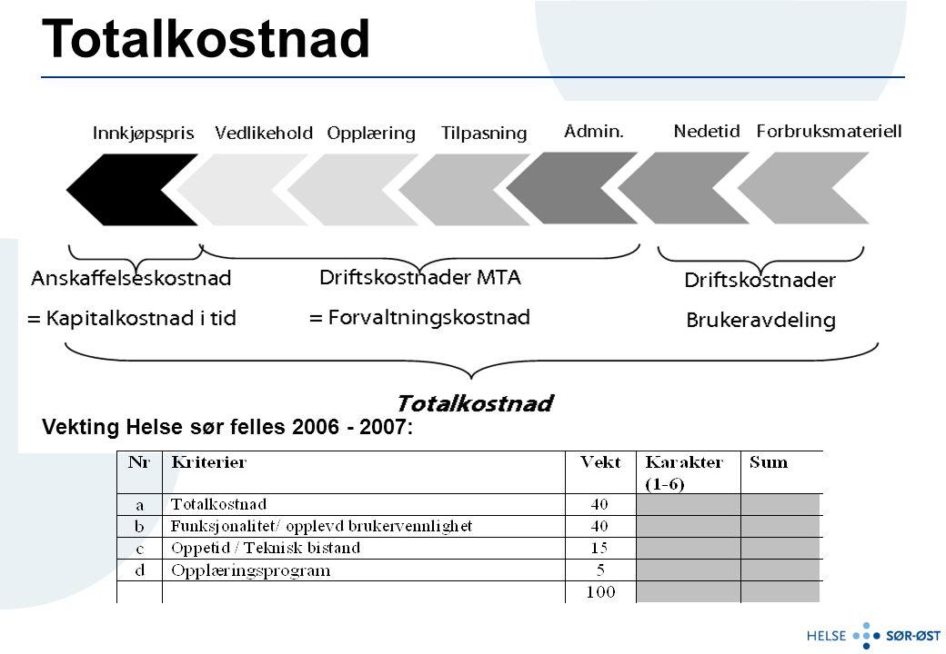 Vekting Helse sør felles 2006 - 2007: Totalkostnad