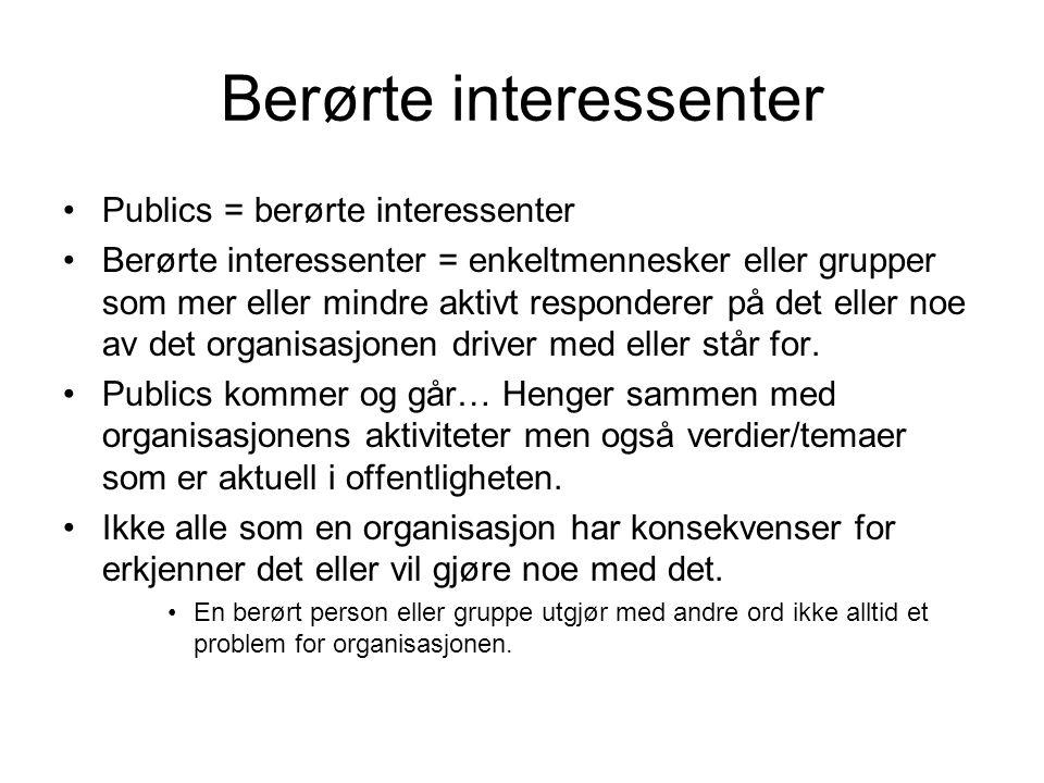 Berørte interessenter •Publics = berørte interessenter •Berørte interessenter = enkeltmennesker eller grupper som mer eller mindre aktivt responderer