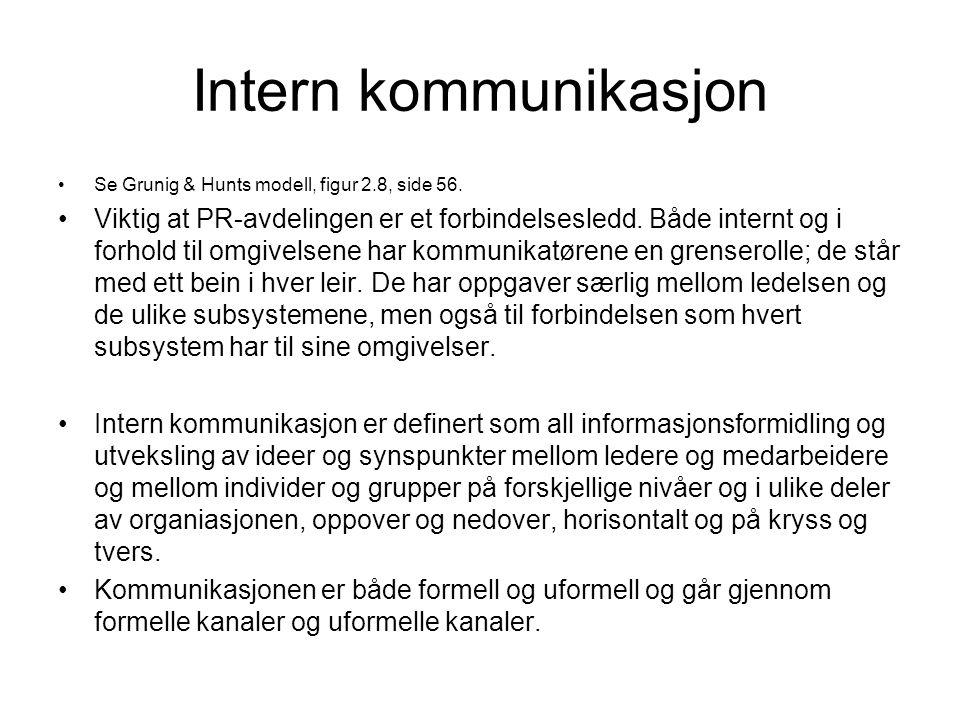 Intern kommunikasjon •Se Grunig & Hunts modell, figur 2.8, side 56. •Viktig at PR-avdelingen er et forbindelsesledd. Både internt og i forhold til omg