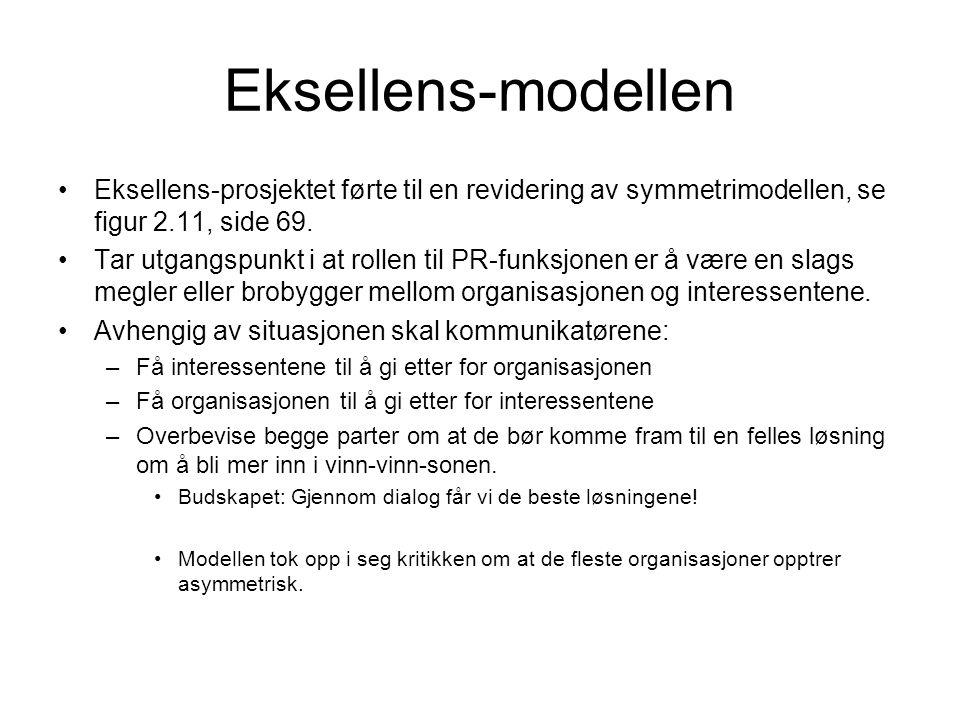 Eksellens-modellen •Eksellens-prosjektet førte til en revidering av symmetrimodellen, se figur 2.11, side 69. •Tar utgangspunkt i at rollen til PR-fun