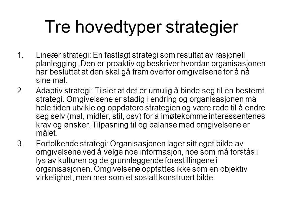 Tre hovedtyper strategier 1.Lineær strategi: En fastlagt strategi som resultat av rasjonell planlegging. Den er proaktiv og beskriver hvordan organisa