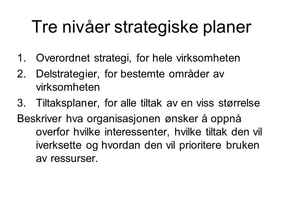 Tre nivåer strategiske planer 1.Overordnet strategi, for hele virksomheten 2.Delstrategier, for bestemte områder av virksomheten 3.Tiltaksplaner, for