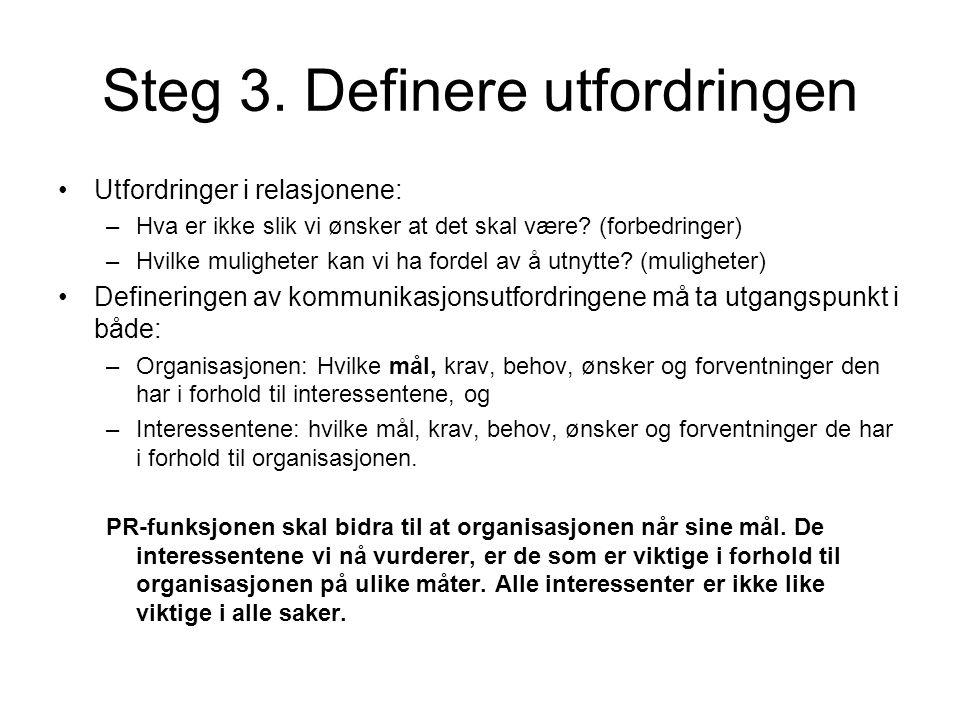 Steg 3. Definere utfordringen •Utfordringer i relasjonene: –Hva er ikke slik vi ønsker at det skal være? (forbedringer) –Hvilke muligheter kan vi ha f