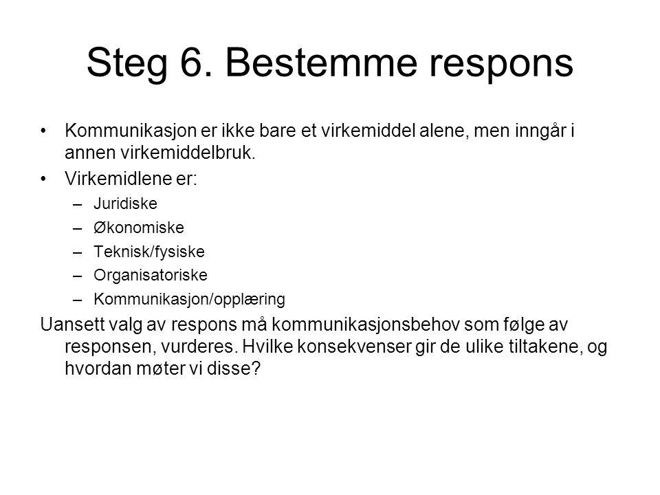 Steg 6. Bestemme respons •Kommunikasjon er ikke bare et virkemiddel alene, men inngår i annen virkemiddelbruk. •Virkemidlene er: –Juridiske –Økonomisk