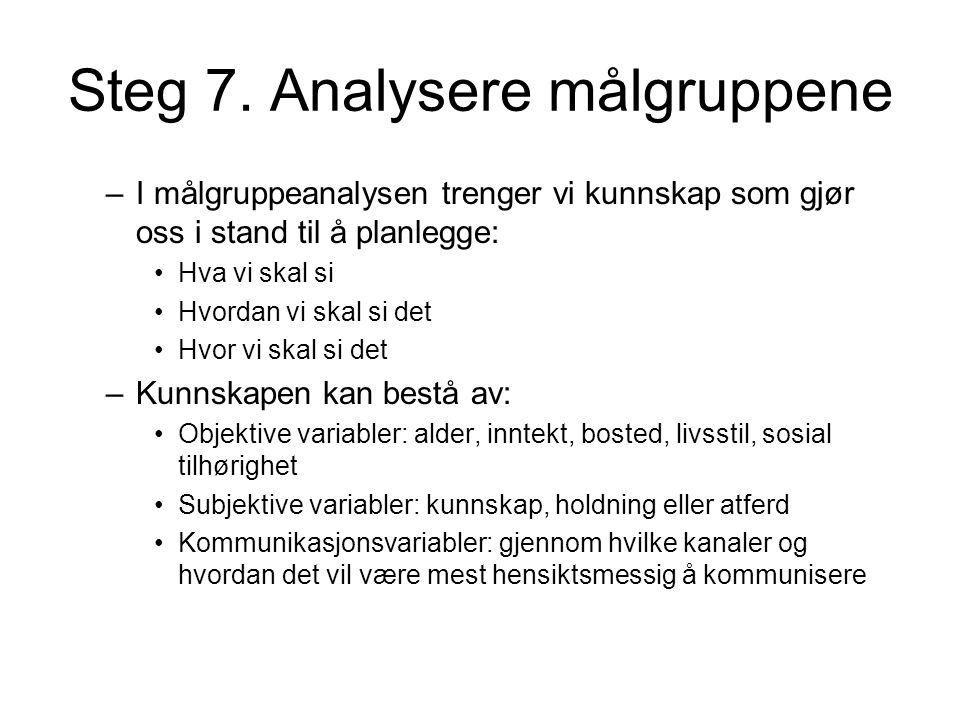 Steg 7. Analysere målgruppene –I målgruppeanalysen trenger vi kunnskap som gjør oss i stand til å planlegge: •Hva vi skal si •Hvordan vi skal si det •