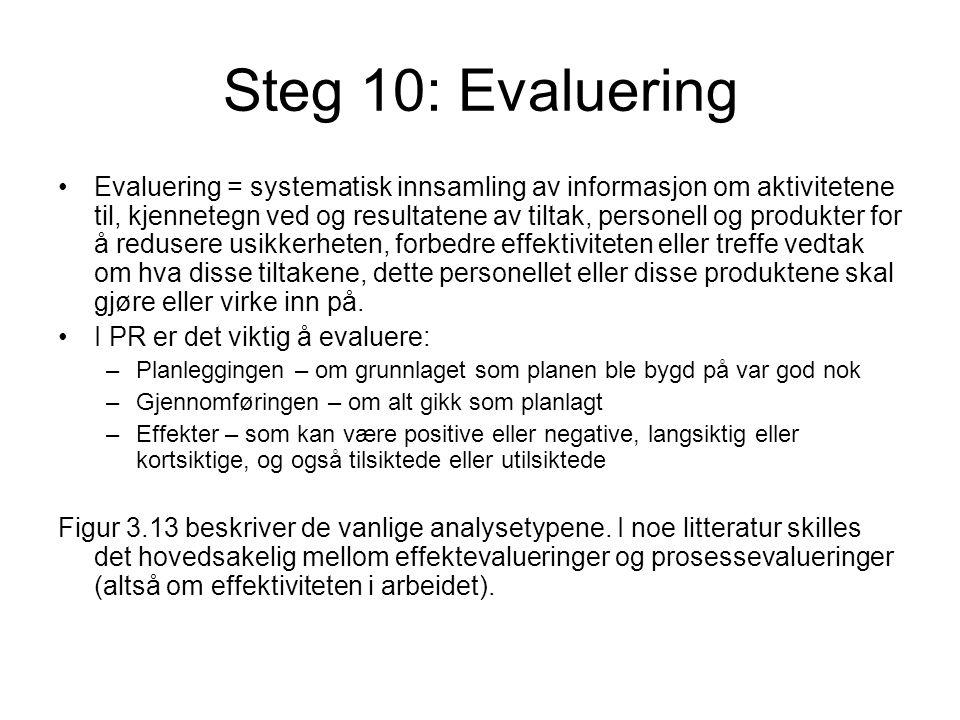 Steg 10: Evaluering •Evaluering = systematisk innsamling av informasjon om aktivitetene til, kjennetegn ved og resultatene av tiltak, personell og pro