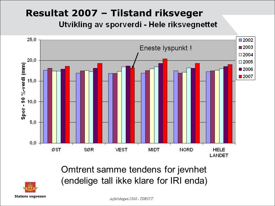 Asfaltdagen 2008 - TORSVT Resultat 2007 – Tilstand riksveger Eneste lyspunkt ! Omtrent samme tendens for jevnhet (endelige tall ikke klare for IRI end