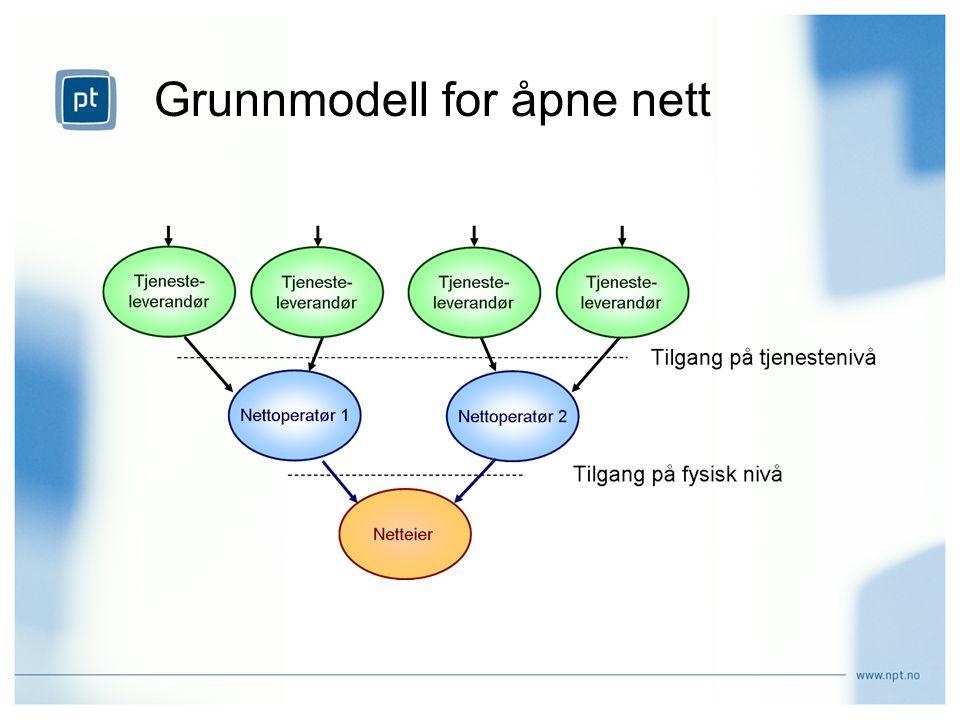 Grunnmodell for åpne nett