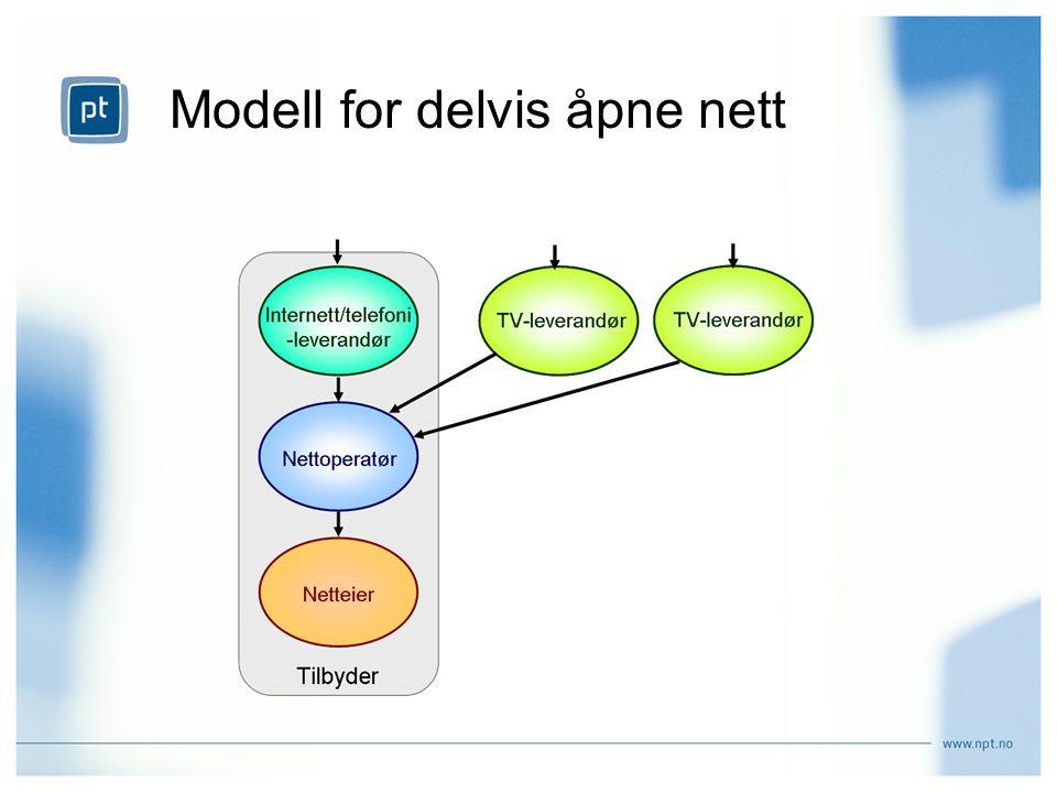 Modell for delvis åpne nett