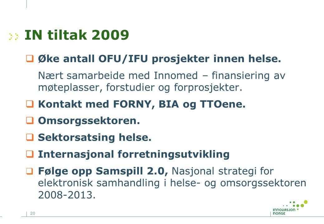 20 IN tiltak 2009  Øke antall OFU/IFU prosjekter innen helse. Nært samarbeide med Innomed – finansiering av møteplasser, forstudier og forprosjekter.