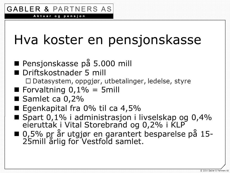 © 2004 Gabler & Partners AS Hva koster en pensjonskasse  Pensjonskasse på 5.000 mill  Driftskostnader 5 mill  Datasystem, oppgjør, utbetalinger, ledelse, styre  Forvaltning 0,1% = 5mill  Samlet ca 0,2%  Egenkapital fra 0% til ca 4,5%  Spart 0,1% i administrasjon i livselskap og 0,4% eieruttak i Vital Storebrand og 0,2% i KLP  0,5% pr år utgjør en garantert besparelse på 15- 25mill årlig for Vestfold samlet.