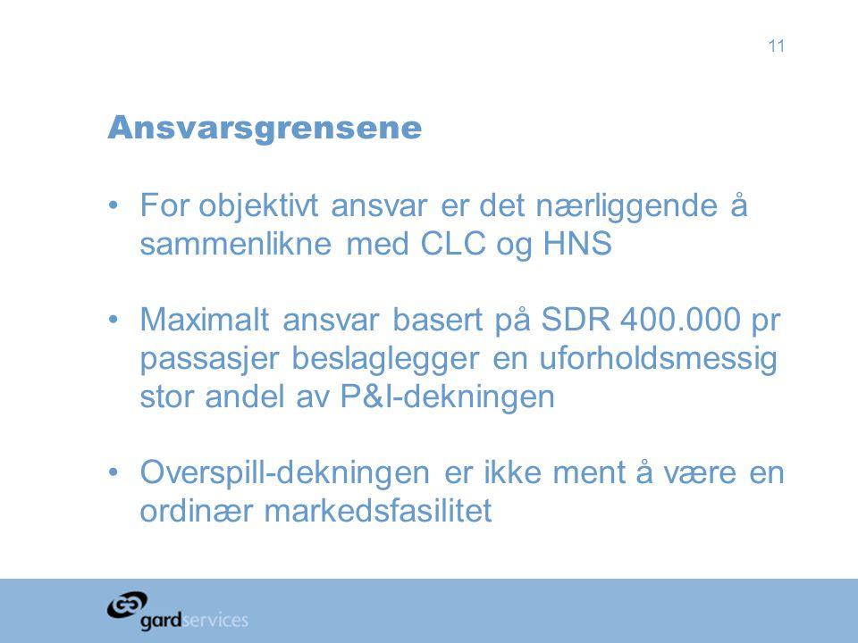 11 Ansvarsgrensene •For objektivt ansvar er det nærliggende å sammenlikne med CLC og HNS •Maximalt ansvar basert på SDR 400.000 pr passasjer beslagleg