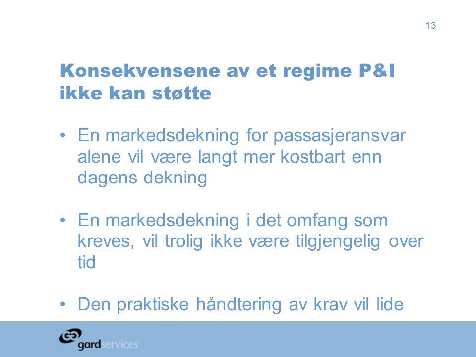 13 Konsekvensene av et regime P&I ikke kan støtte •En markedsdekning for passasjeransvar alene vil være langt mer kostbart enn dagens dekning •En mark
