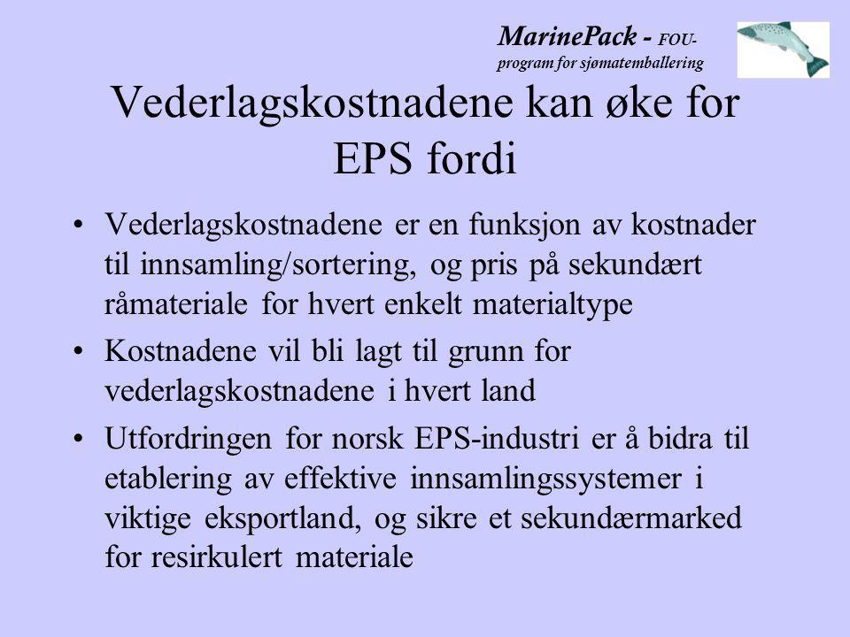 MarinePack - FOU- program for sjømatemballering Vederlagskostnadene kan øke for EPS fordi •Vederlagskostnadene er en funksjon av kostnader til innsamling/sortering, og pris på sekundært råmateriale for hvert enkelt materialtype •Kostnadene vil bli lagt til grunn for vederlagskostnadene i hvert land •Utfordringen for norsk EPS-industri er å bidra til etablering av effektive innsamlingssystemer i viktige eksportland, og sikre et sekundærmarked for resirkulert materiale