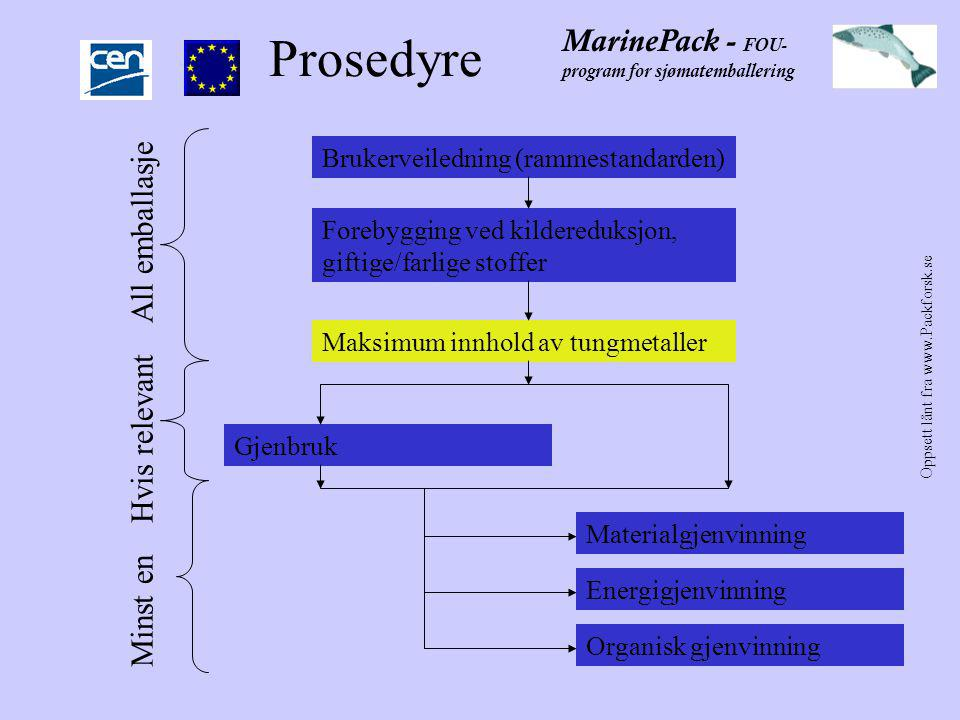 MarinePack - FOU- program for sjømatemballering Spesifikke reguleringer for EPS/plast og fiberemballasje (transportkasser) •Organisering av systemer i ulike land •Mål og måloppnåelse på gjenvinning •Vederlagskostnader/avgifter •Tolkninger/konklusjoner