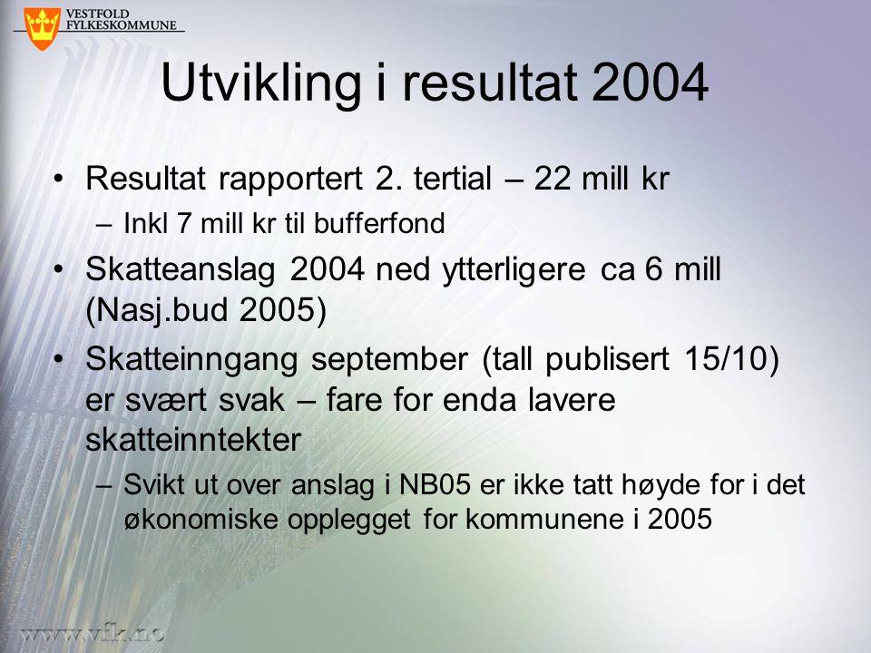 Utvikling i resultat 2004 •Resultat rapportert 2.