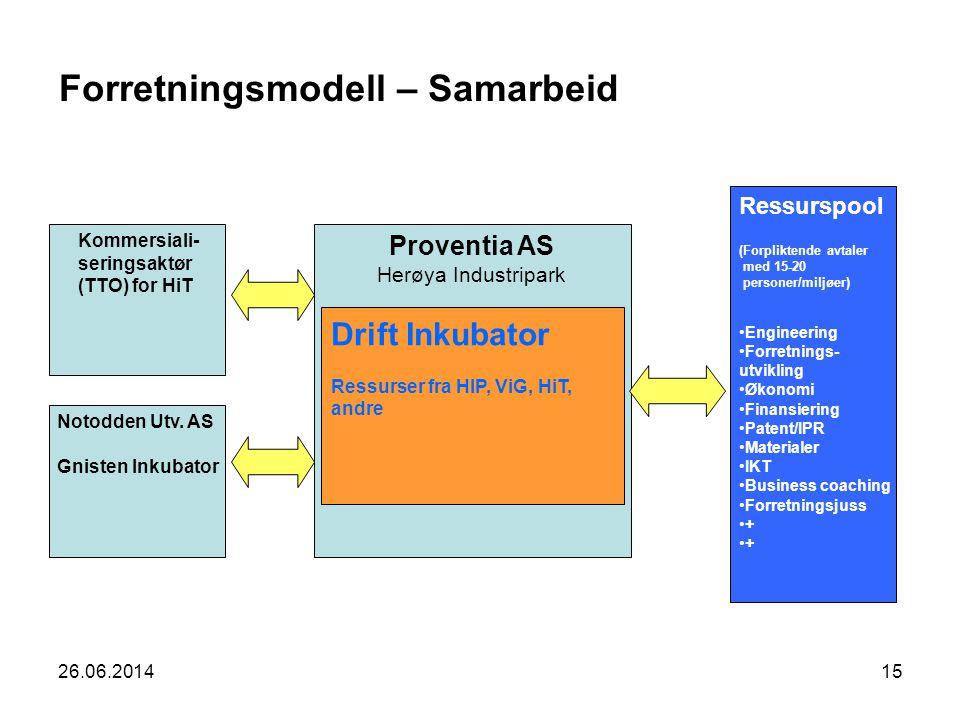 26.06.201415 Forretningsmodell – Samarbeid Proventia AS Herøya Industripark Drift Inkubator Ressurser fra HIP, ViG, HiT, andre Kommersiali- seringsakt