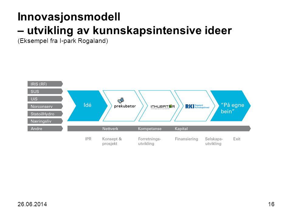 26.06.201416 Innovasjonsmodell – utvikling av kunnskapsintensive ideer (Eksempel fra I-park Rogaland)
