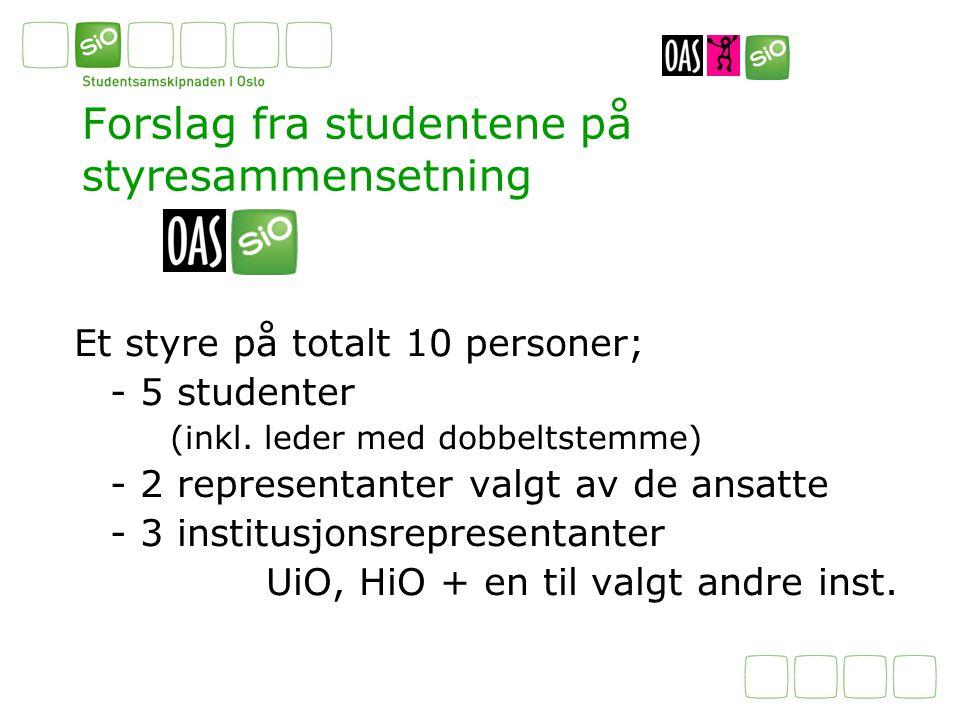 Forslag fra studentene på styresammensetning Et styre på totalt 10 personer; - 5 studenter (inkl.
