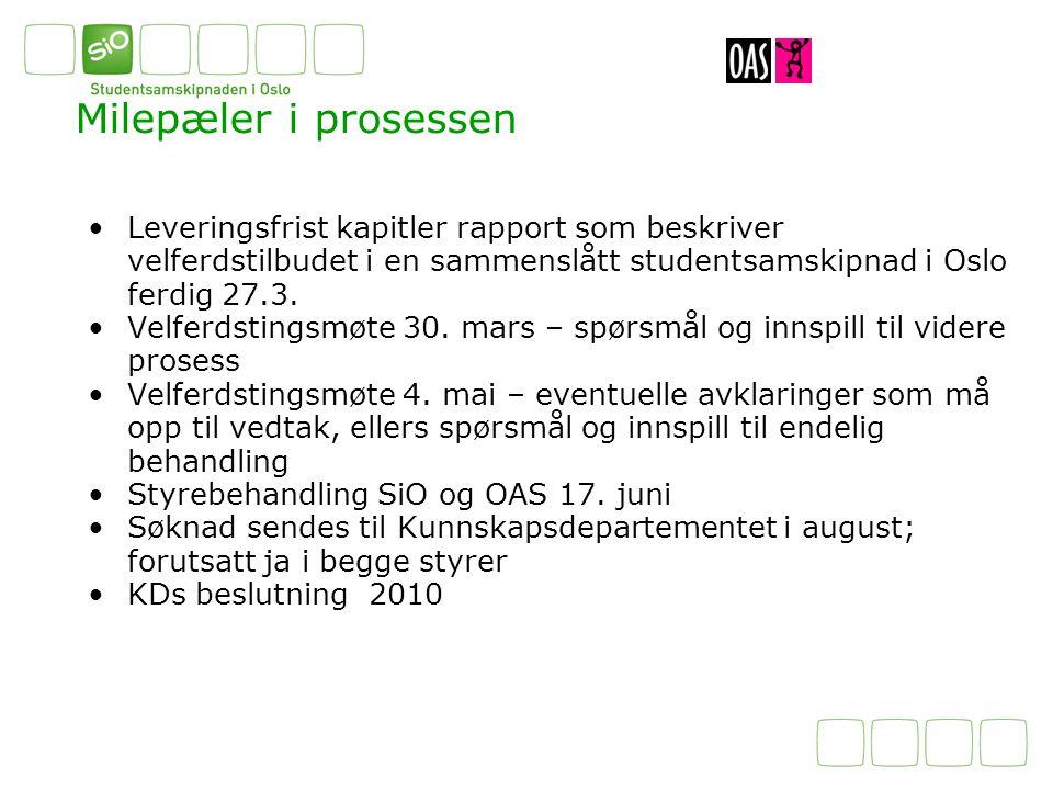 Milepæler i prosessen •Leveringsfrist kapitler rapport som beskriver velferdstilbudet i en sammenslått studentsamskipnad i Oslo ferdig 27.3.