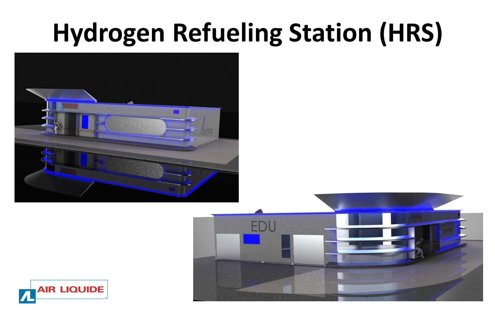 Hydrogen Refueling Station (HRS)