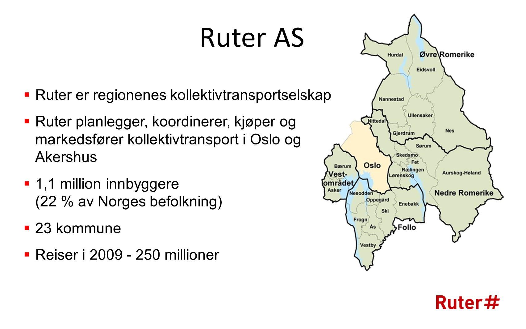 Ruter AS  Ruter er regionenes kollektivtransportselskap  Ruter planlegger, koordinerer, kjøper og markedsfører kollektivtransport i Oslo og Akershus  1,1 million innbyggere (22 % av Norges befolkning)  23 kommune  Reiser i 2009 - 250 millioner